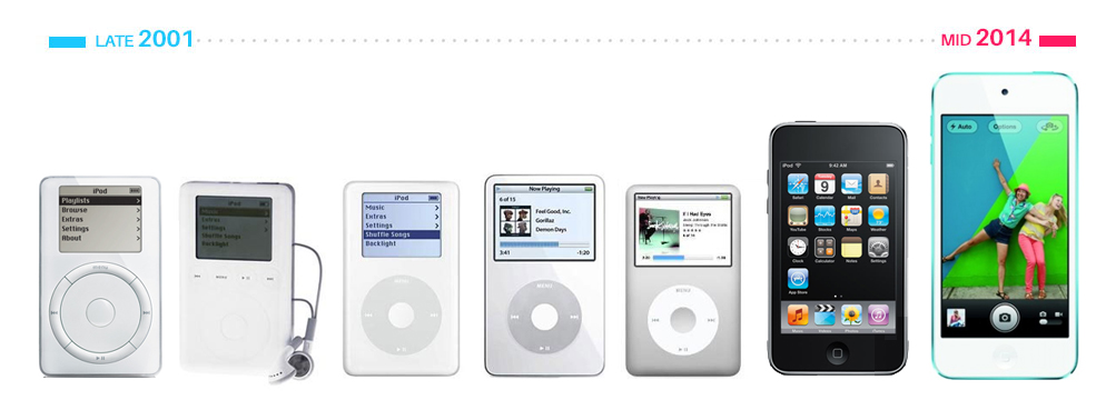 128_ipod evolution